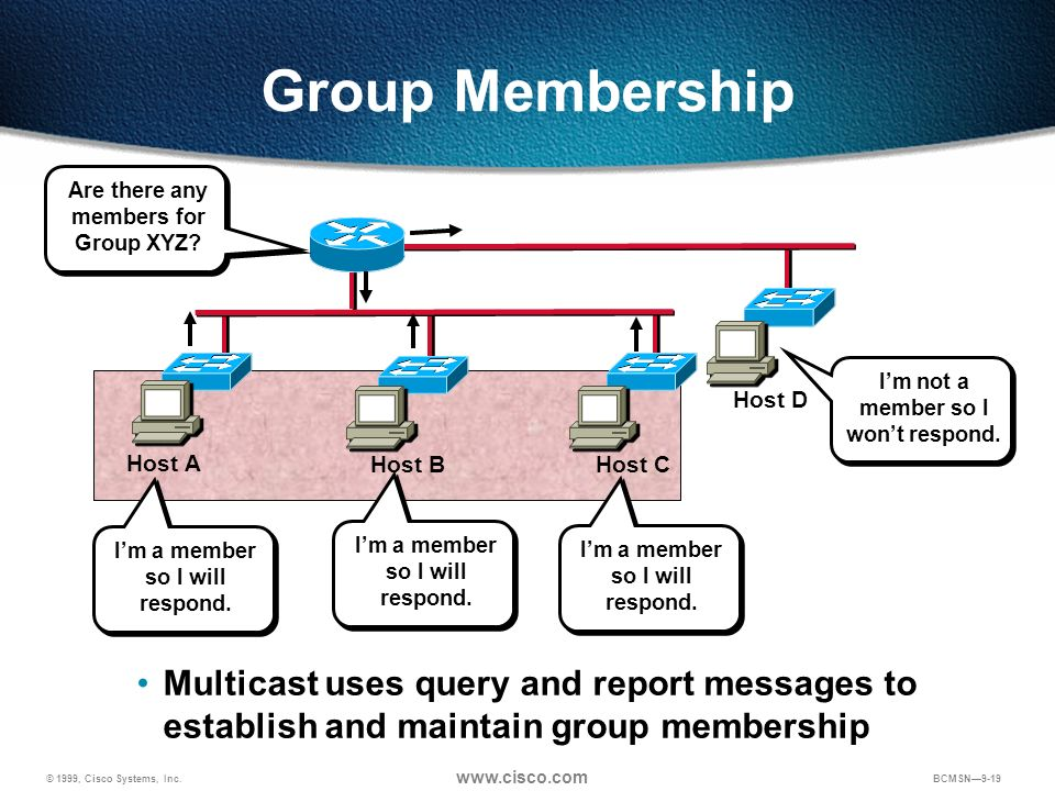 Group Membership Are there any members for Group XYZ I'm not a member so I won't respond. Host D.