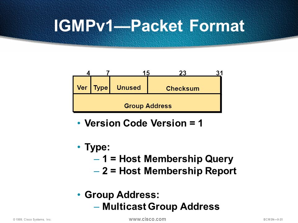 IGMPv1—Packet Format Version Code Version = 1 Type: