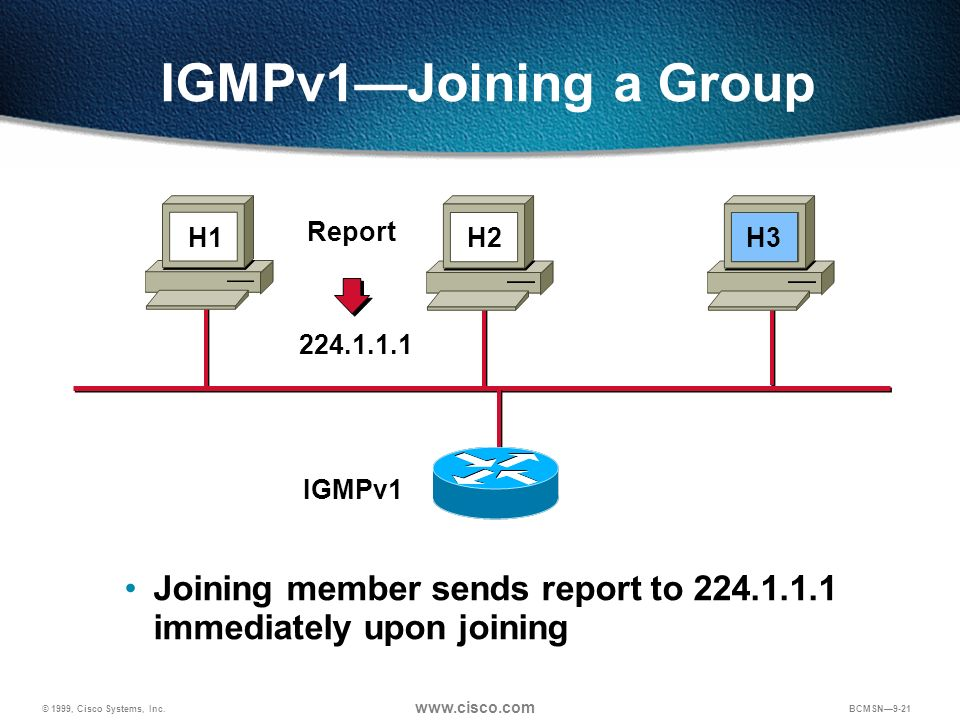 IGMPv1—Joining a Group Report. H1. H2. H3. 224.1.1.1. Purpose: This graphic introduces asynchronous joins using IGMPv1.