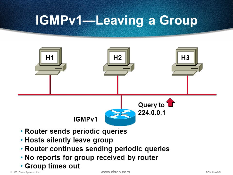 IGMPv1—Leaving a Group Router sends periodic queries