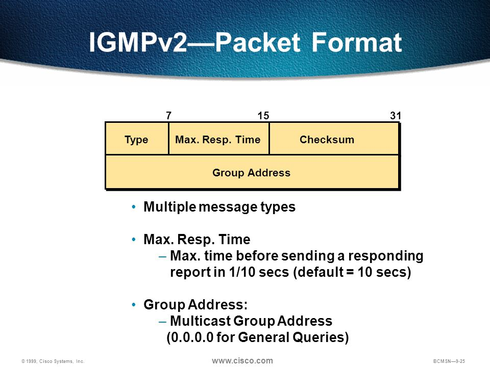 IGMPv2—Packet Format Multiple message types Max. Resp. Time