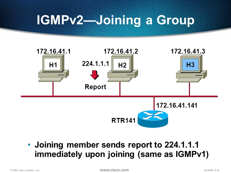 IGMPv2—Joining a Group 172.16.41.1. 172.16.41.2. 172.16.41.3. H3. 224.1.1.1. Report. H1. H2.
