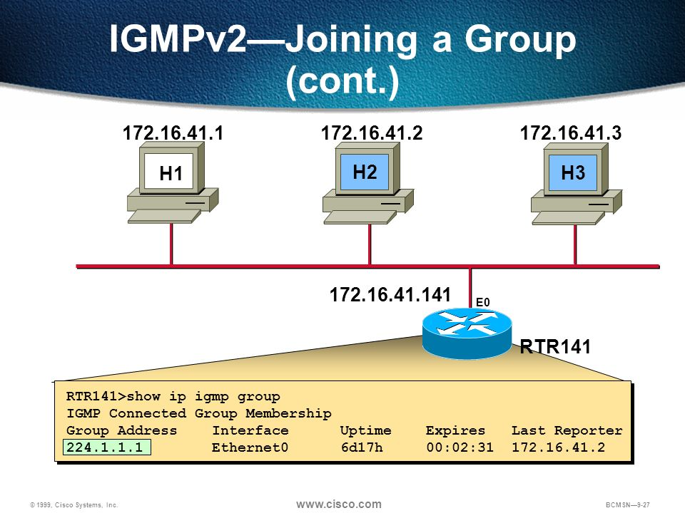 IGMPv2—Joining a Group (cont.)