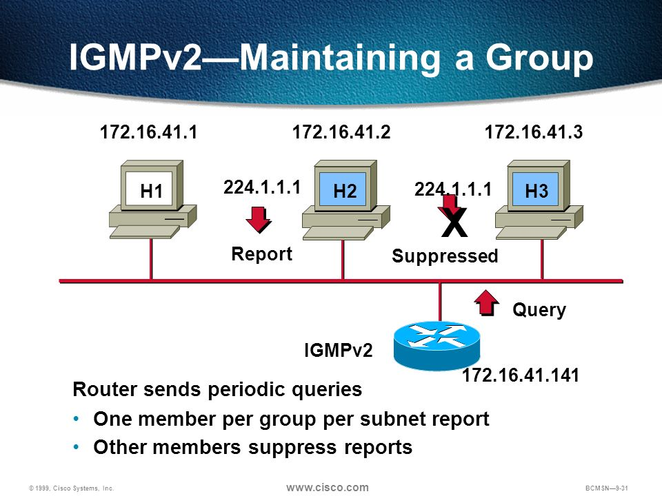 IGMPv2—Maintaining a Group