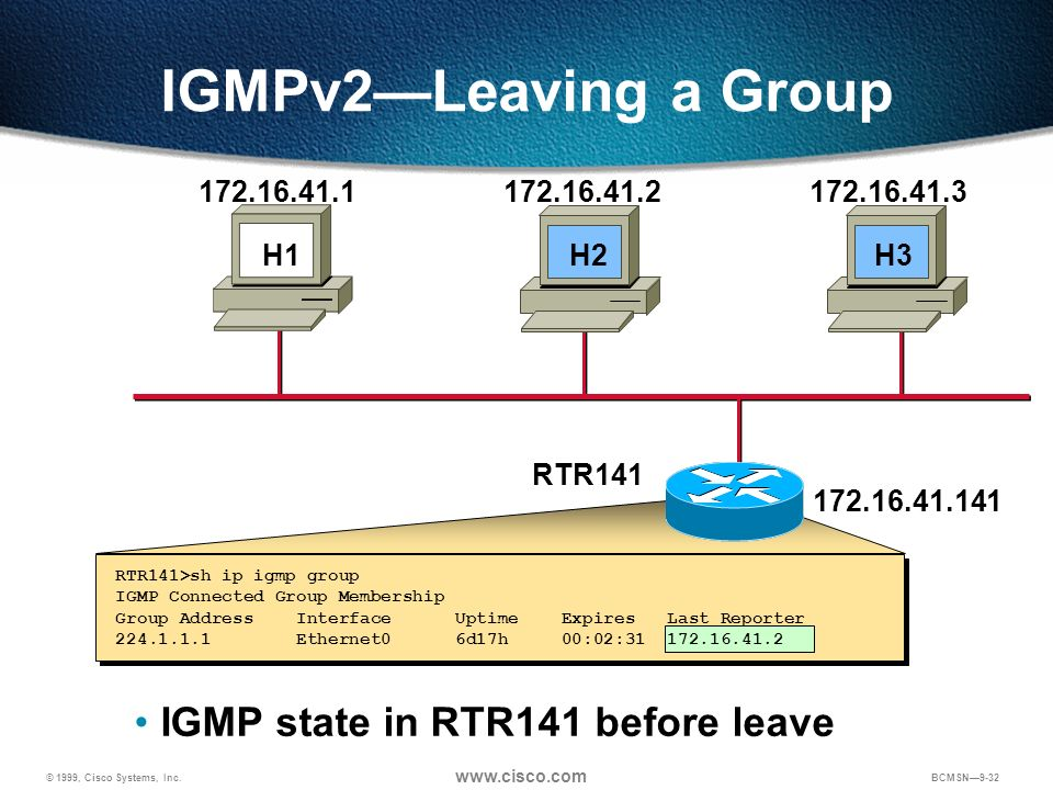 IGMPv2—Leaving a Group IGMP state in RTR141 before leave 172.16.41.1