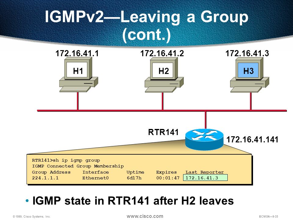 IGMPv2—Leaving a Group (cont.)