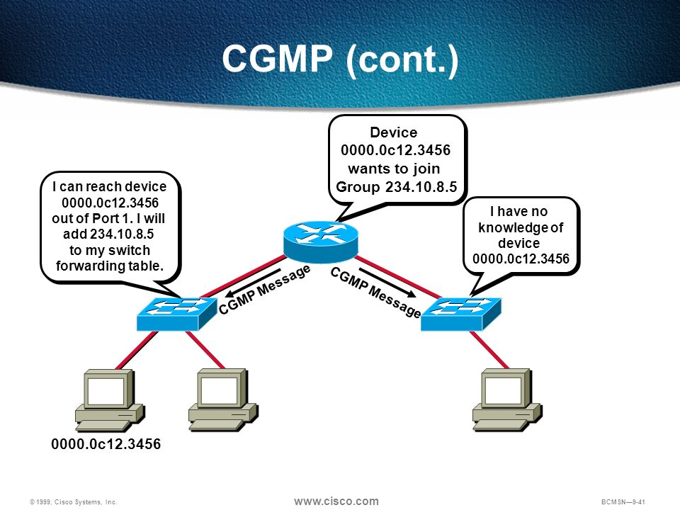 CGMP (cont.) Device 0000.0c12.3456 wants to join Group 234.10.8.5
