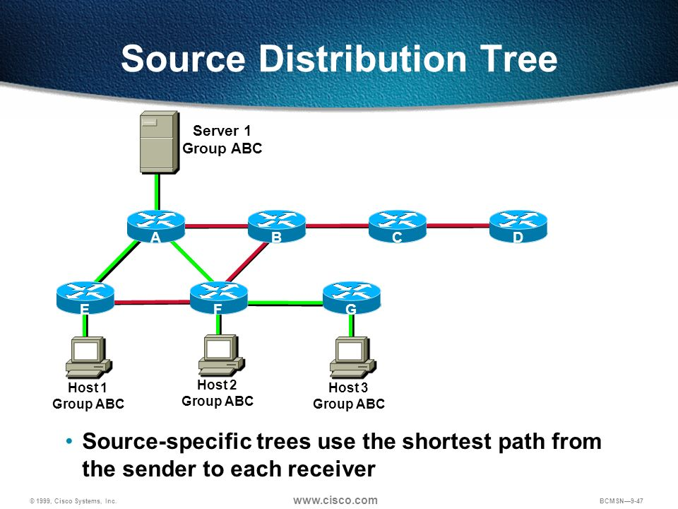 Source Distribution Tree