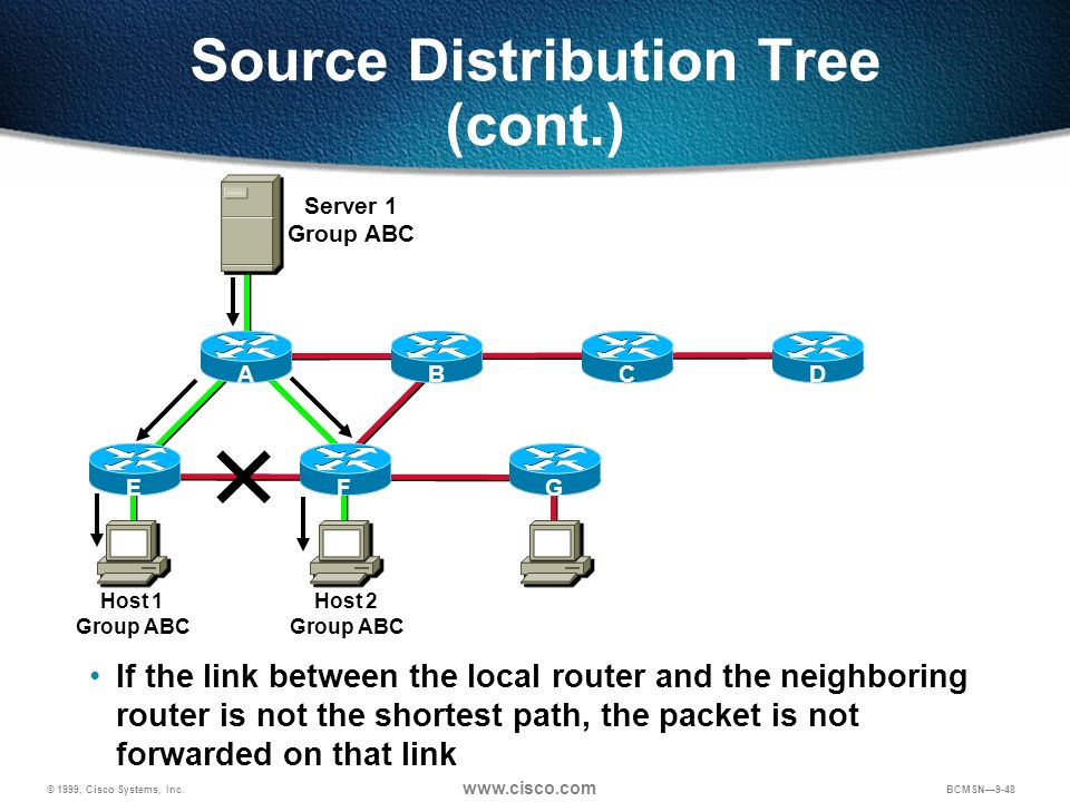 Source Distribution Tree (cont.)