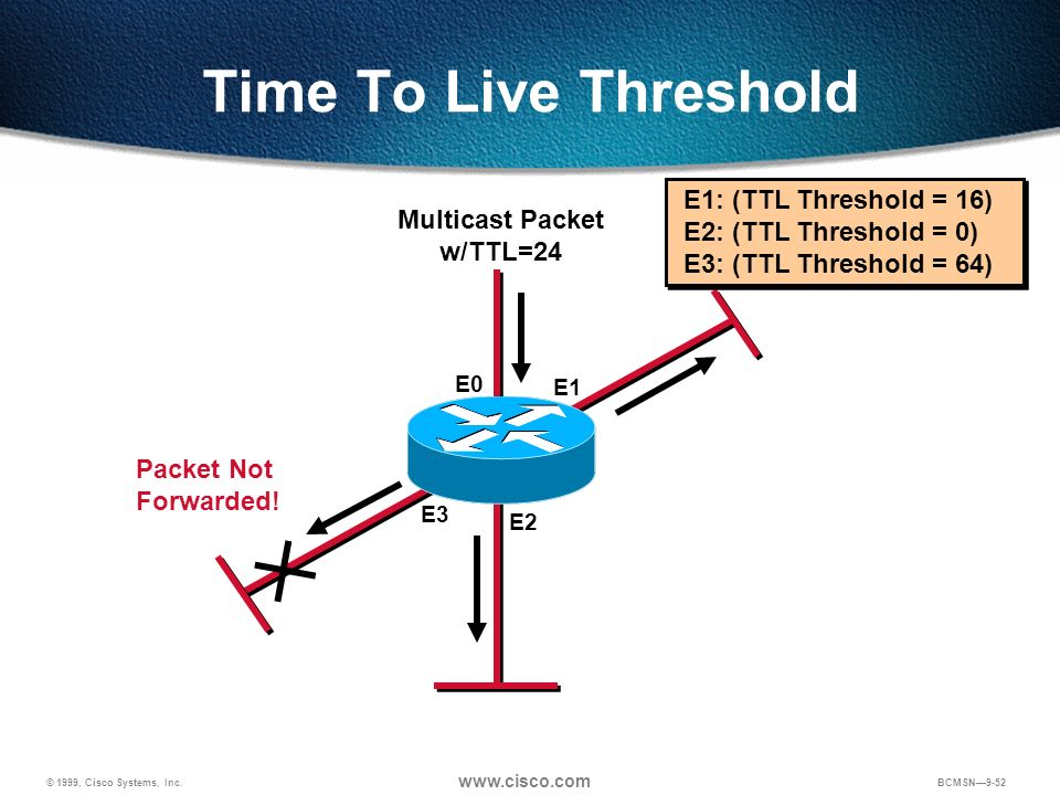 Time To Live Threshold E1: (TTL Threshold = 16)