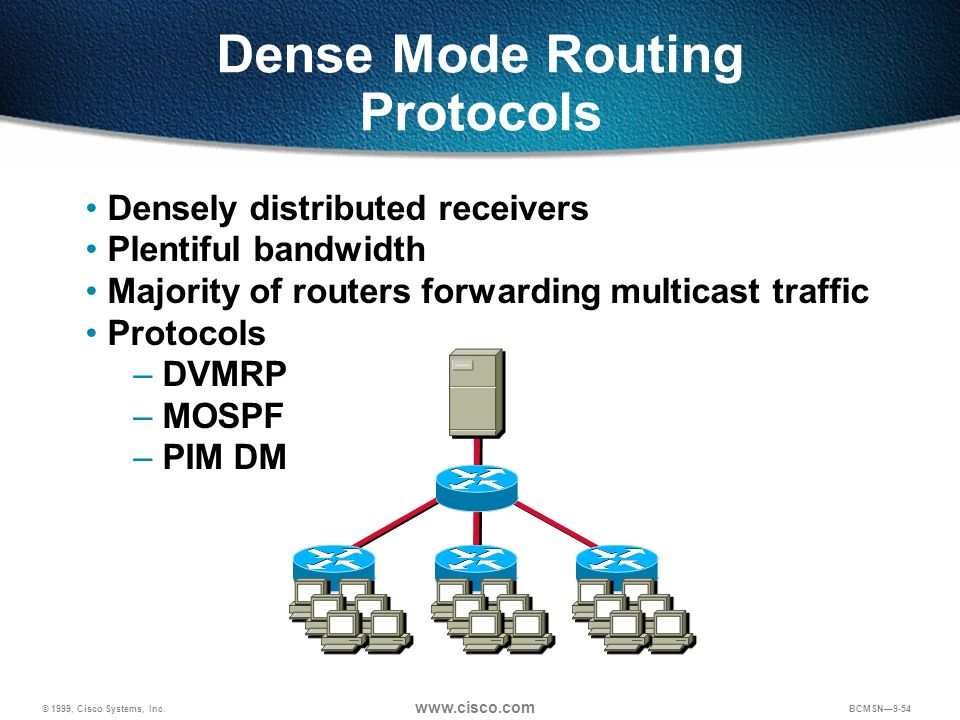 Dense Mode Routing Protocols