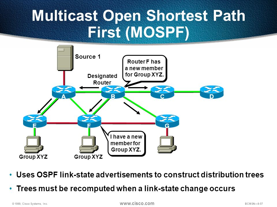Multicast Open Shortest Path First (MOSPF)