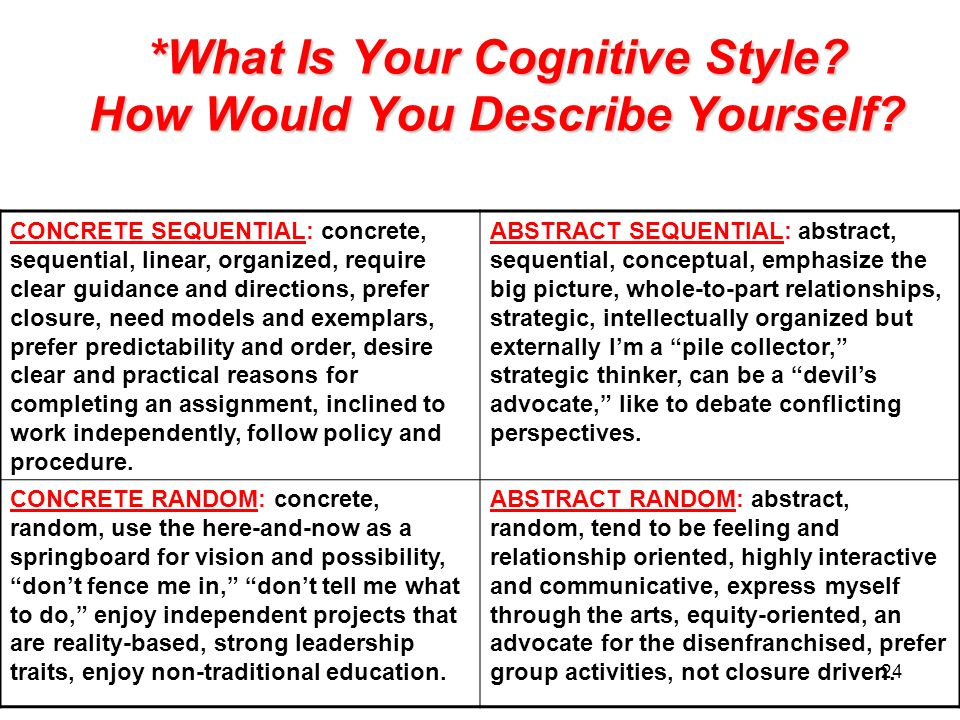 *What Is Your Cognitive Style How Would You Describe Yourself