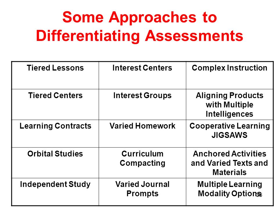 Some Approaches to Differentiating Assessments