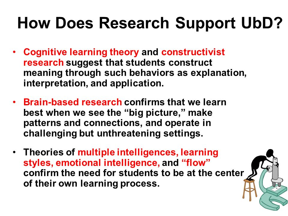 How Does Research Support UbD
