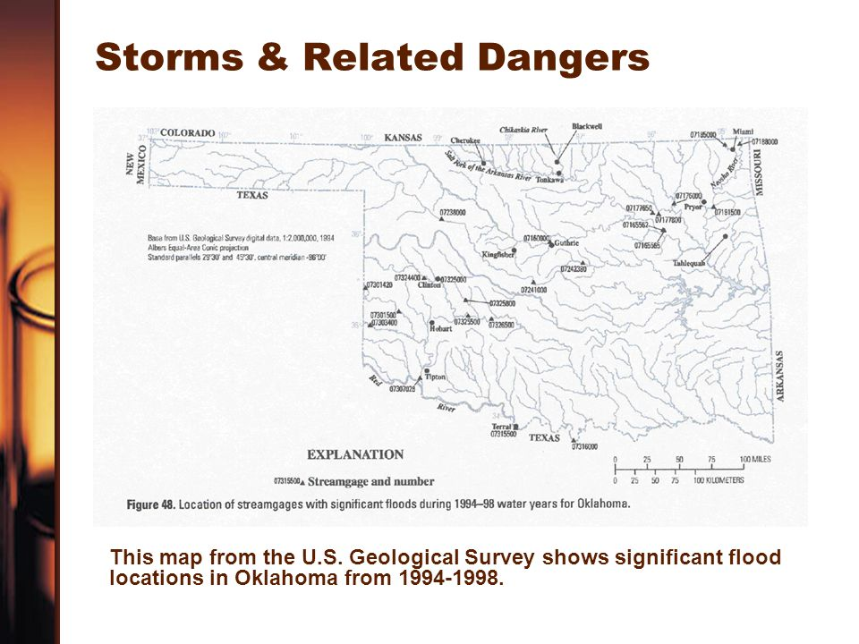 Storms & Related Dangers