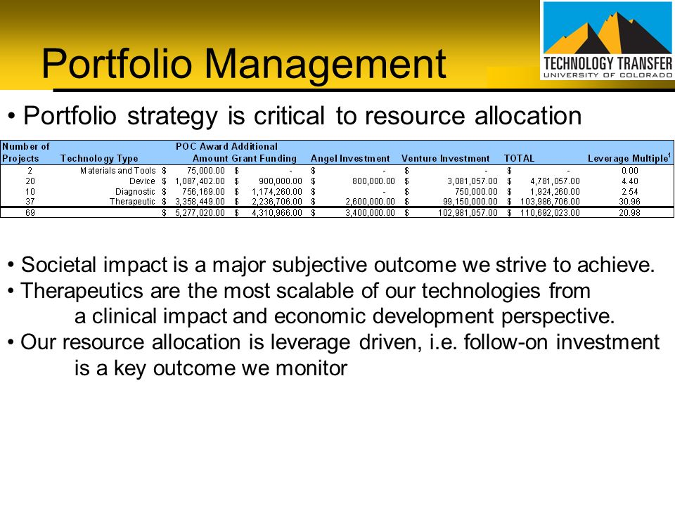 Portfolio Management Portfolio strategy is critical to resource allocation. Societal impact is a major subjective outcome we strive to achieve.