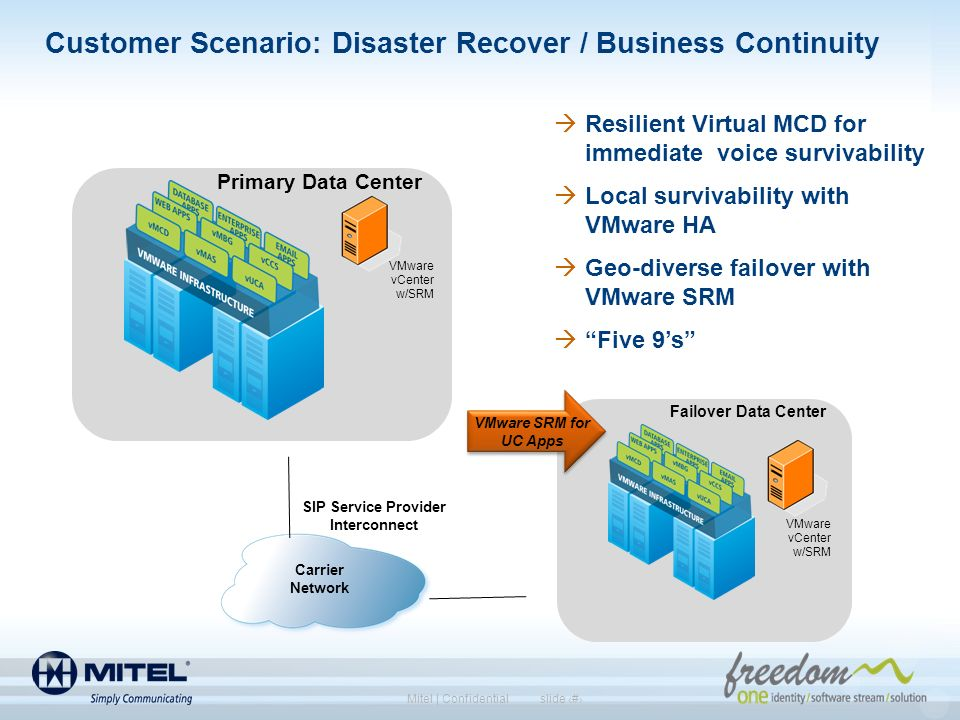 Customer Scenario: Disaster Recover / Business Continuity