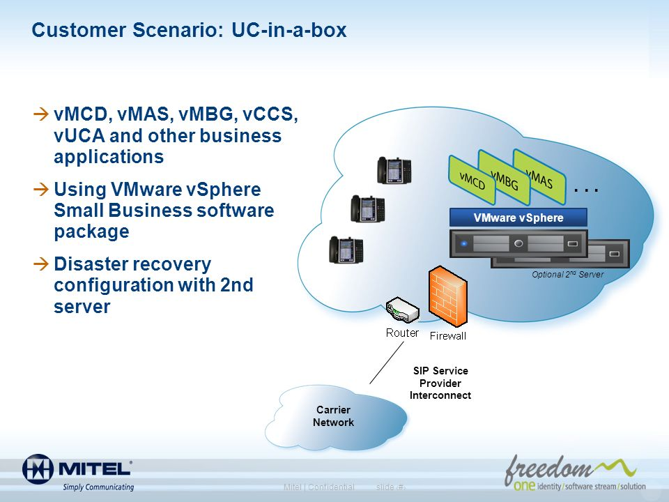Customer Scenario: UC-in-a-box
