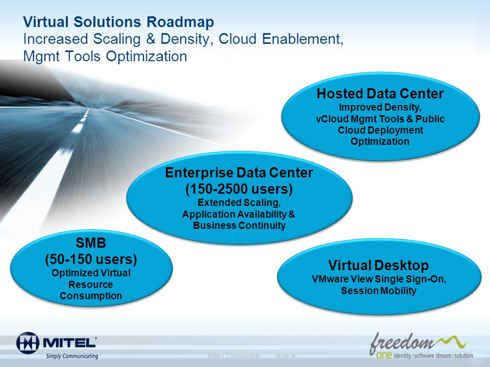 Mitel and VMware3/25/2017. Virtual Solutions Roadmap Increased Scaling & Density, Cloud Enablement, Mgmt Tools Optimization.
