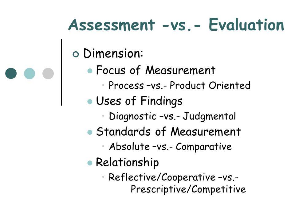 Assessment -vs.- Evaluation