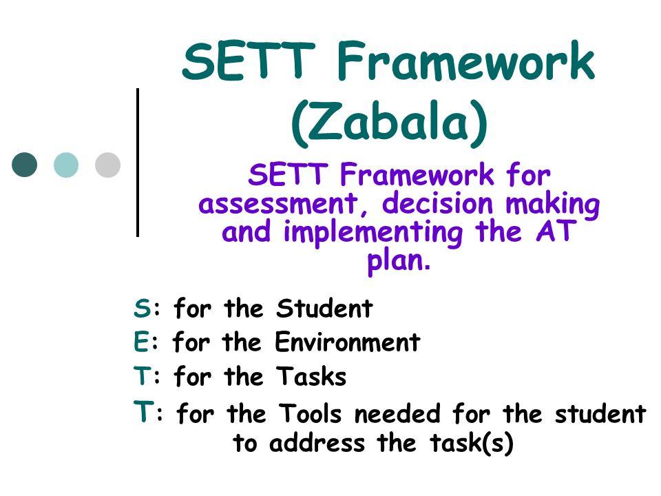 SETT Framework (Zabala)