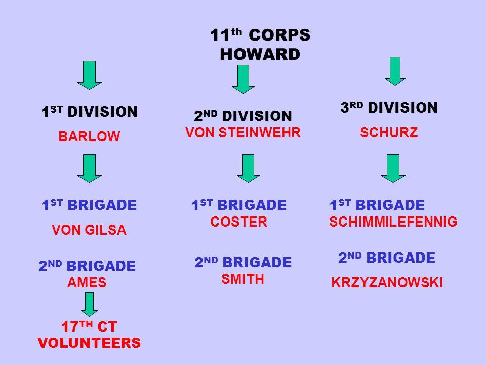 11th CORPS HOWARD 2ND DIVISION VON STEINWEHR 3RD DIVISION SCHURZ