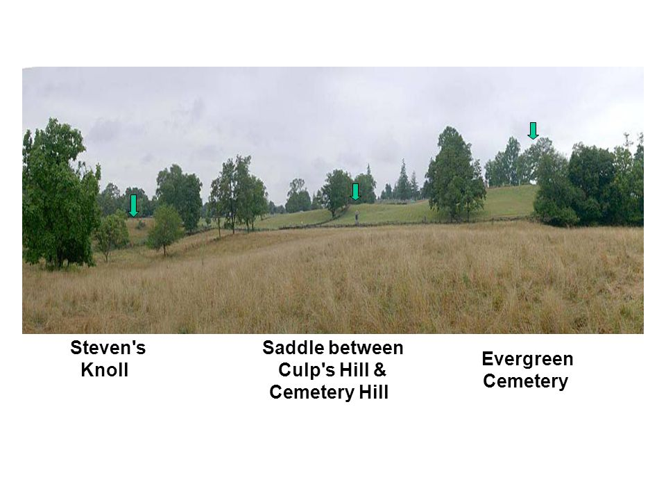 Saddle between Culp s Hill & Cemetery Hill
