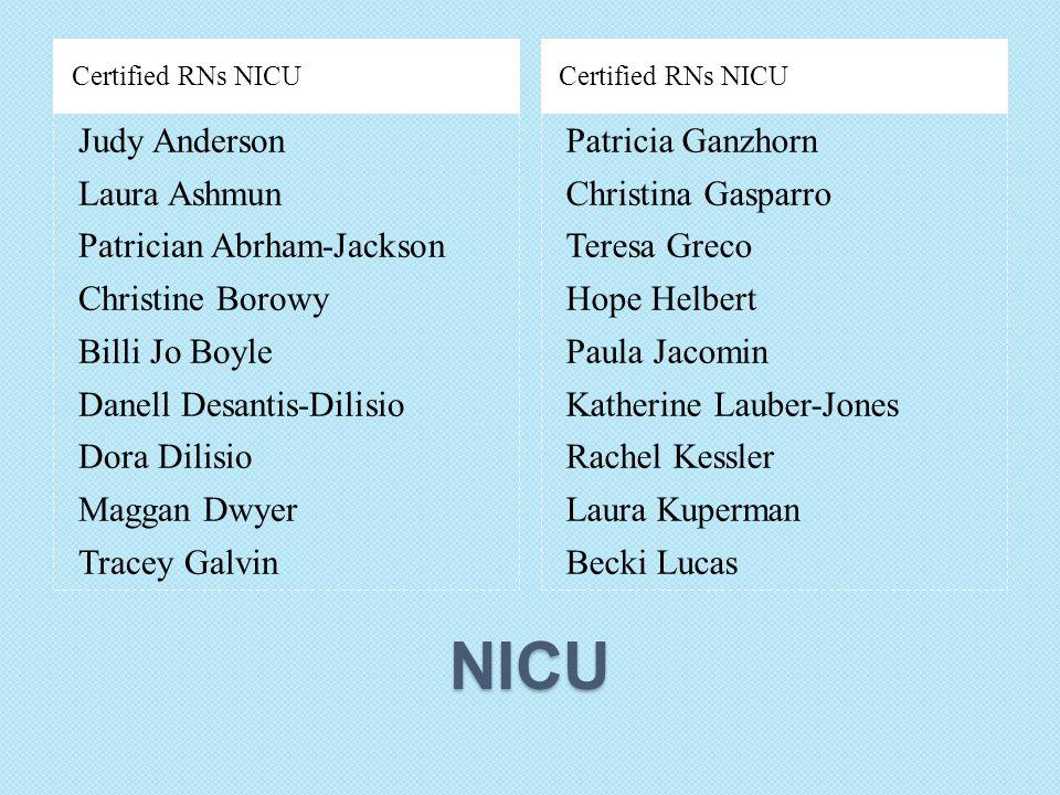 Certified RNs NICU Certified RNs NICU.
