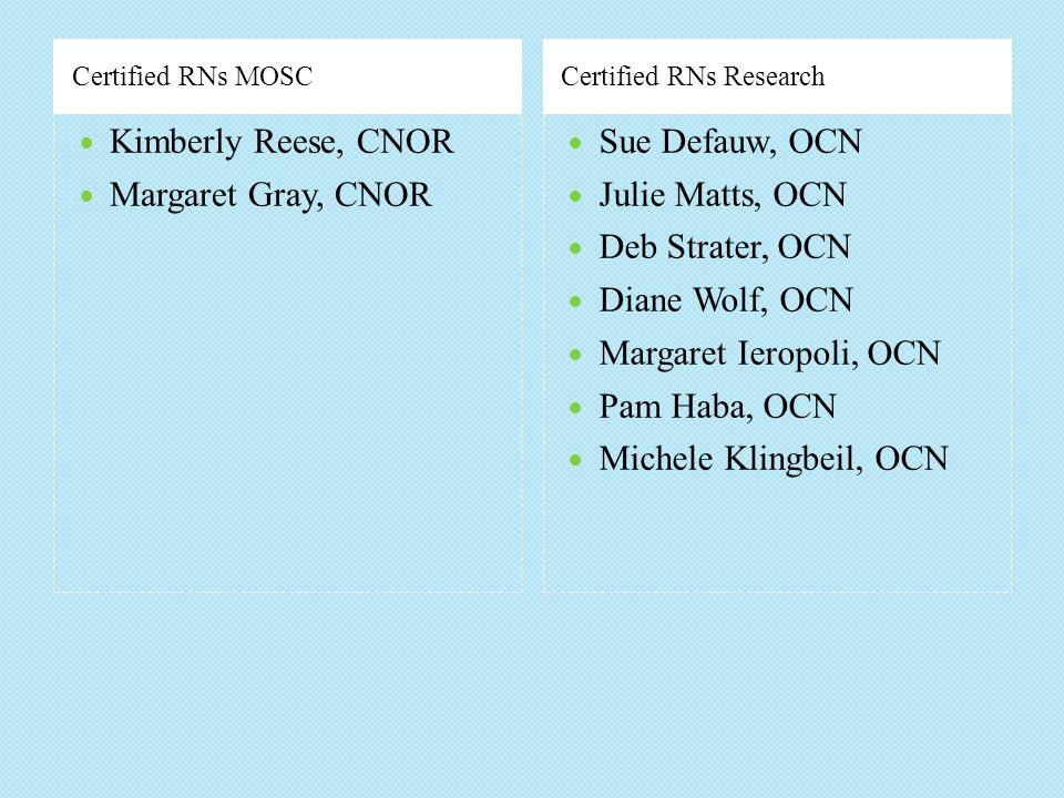 Kimberly Reese, CNOR Margaret Gray, CNOR Sue Defauw, OCN