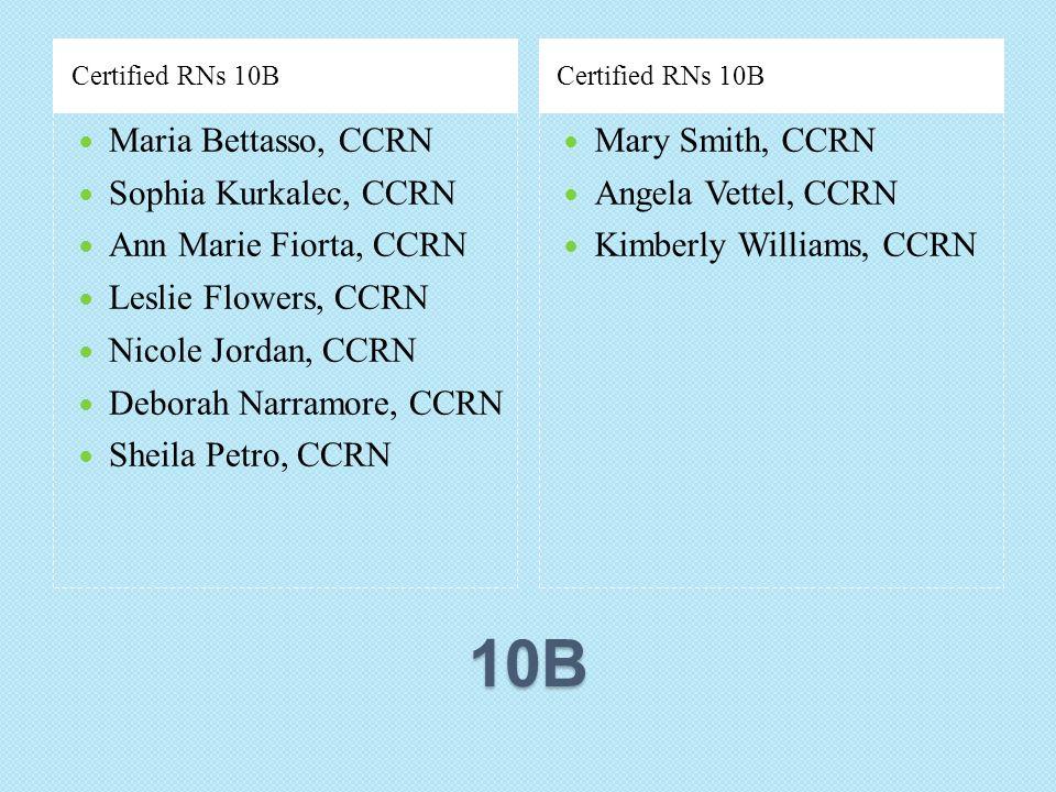 10B Maria Bettasso, CCRN Sophia Kurkalec, CCRN Ann Marie Fiorta, CCRN