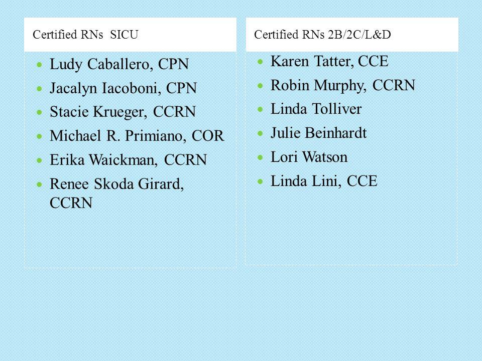 Renee Skoda Girard, CCRN Karen Tatter, CCE Robin Murphy, CCRN