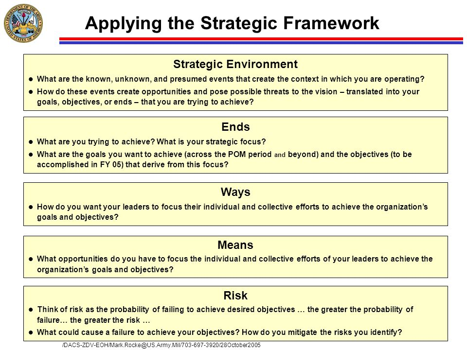 Applying the Strategic Framework Strategic Environment