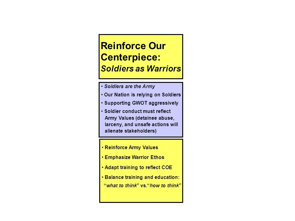 Reinforce Our Centerpiece: Soldiers as Warriors
