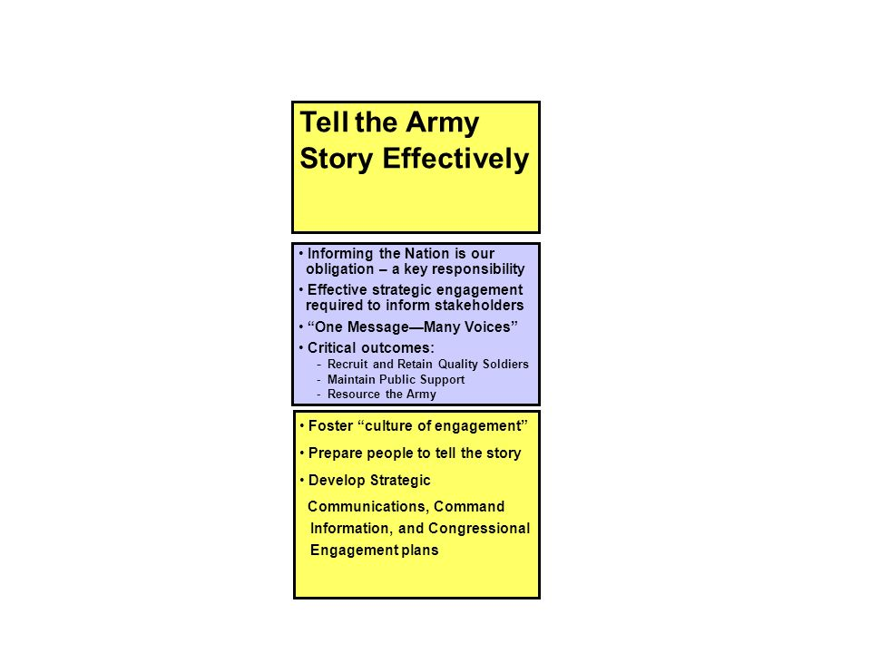 Tell the Army Story Effectively