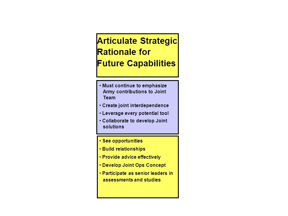 Articulate Strategic Rationale for Future Capabilities