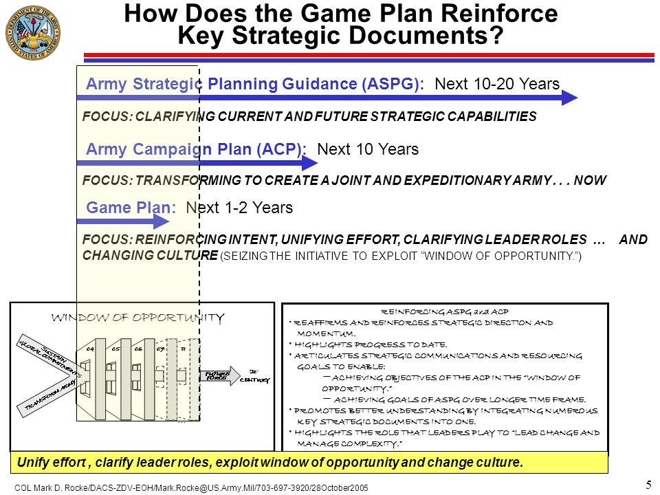 How Does the Game Plan Reinforce Key Strategic Documents