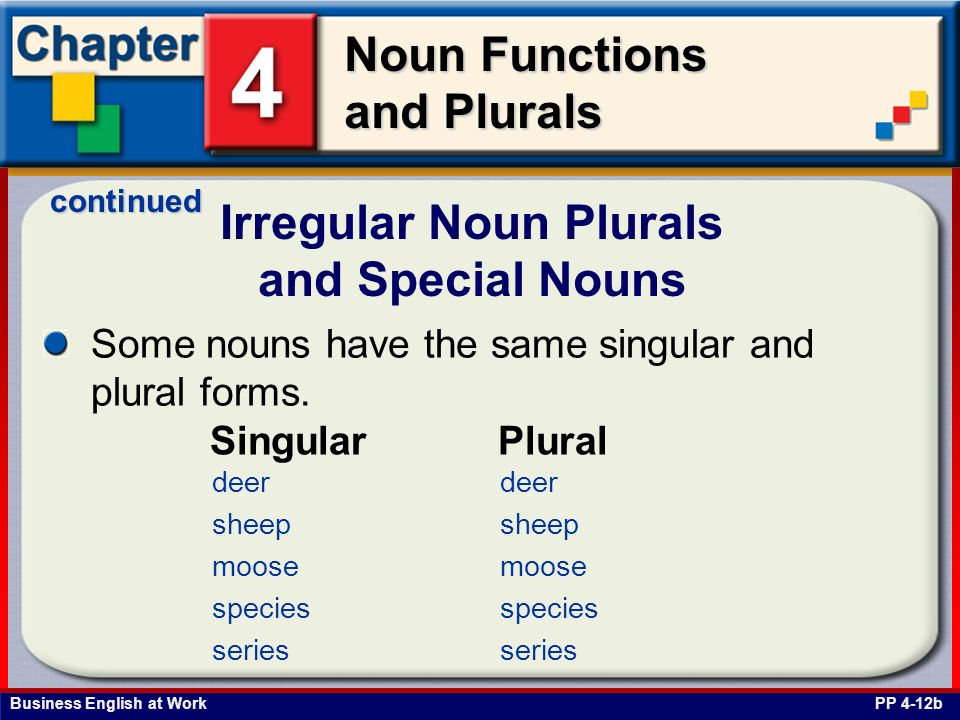 Objectives Identify proper and common nouns. - ppt video online ...