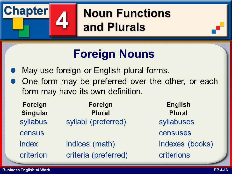 Foreign Nouns May use foreign or English plural forms.