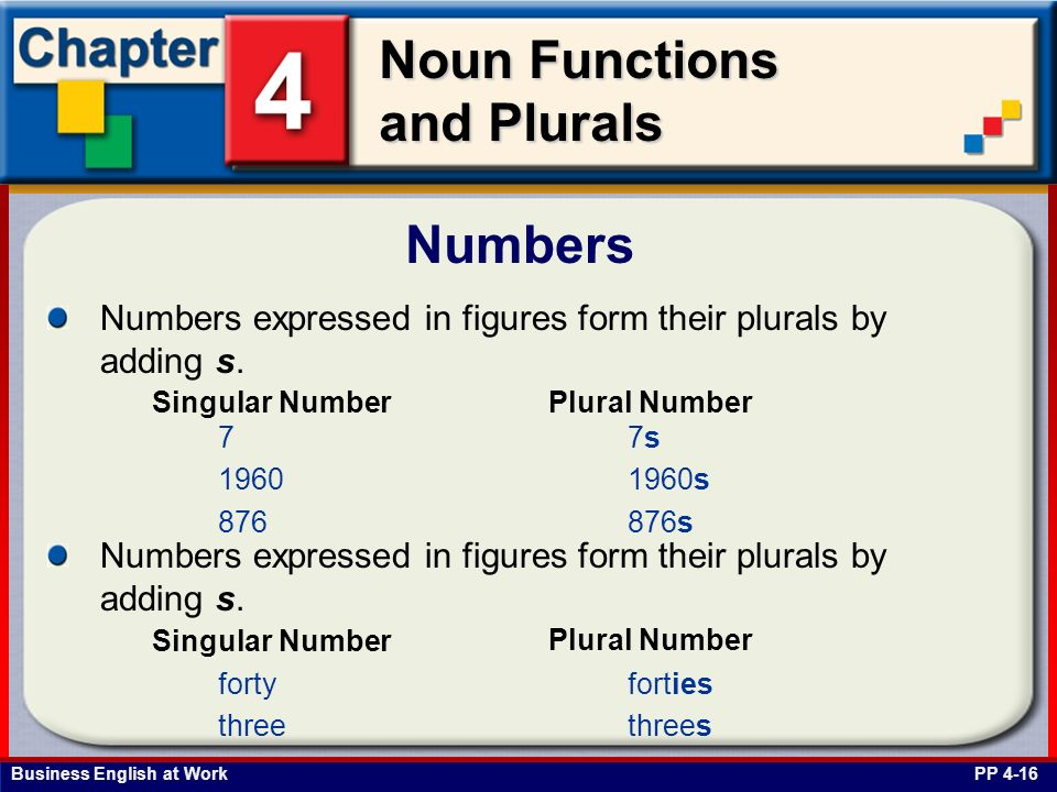 Numbers Numbers expressed in figures form their plurals by adding s.