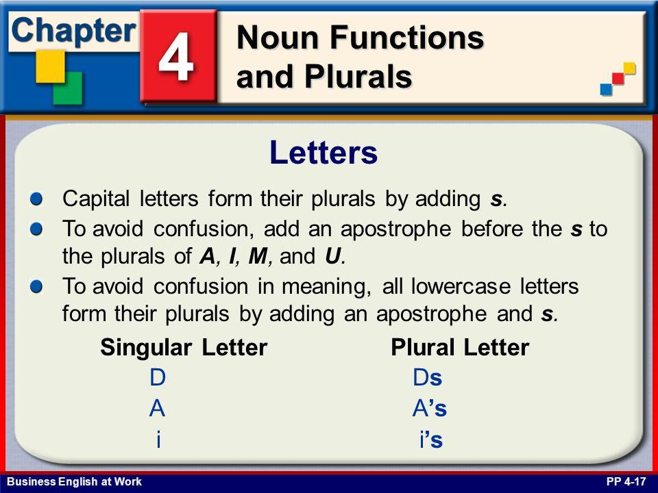 Letters Singular Letter Plural Letter D Ds A A's i i's
