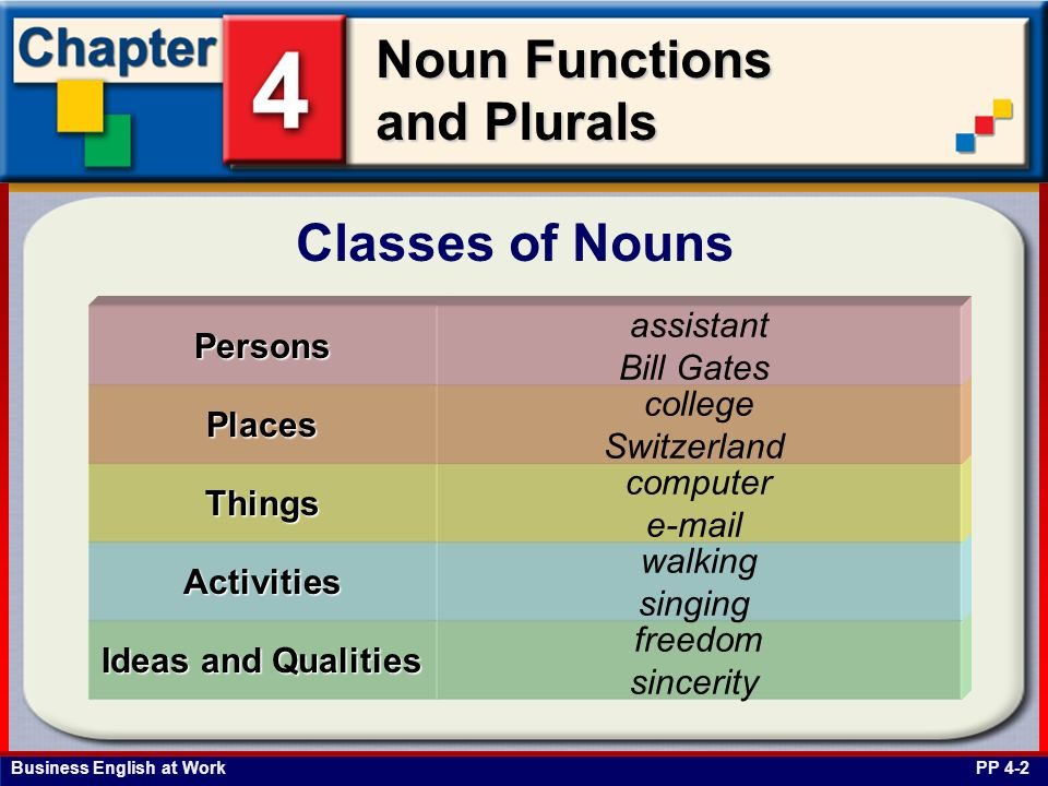 Classes of Nouns assistant Persons Bill Gates college Places