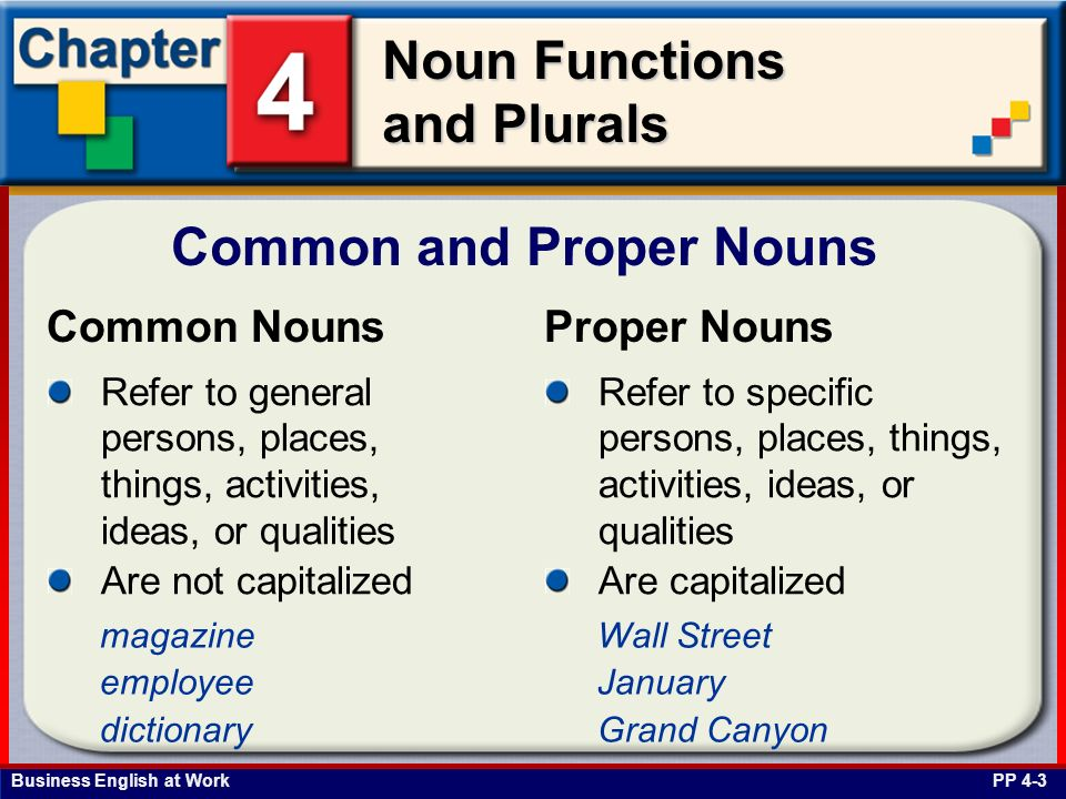 Objectives Identify Proper And Common Nouns Ppt Video