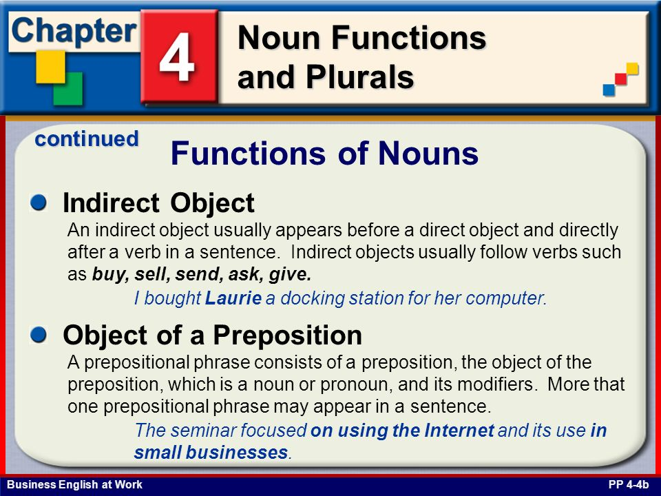 Functions of Nouns Indirect Object Object of a Preposition continued