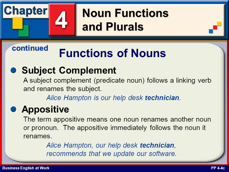 Functions of Nouns Subject Complement Appositive continued
