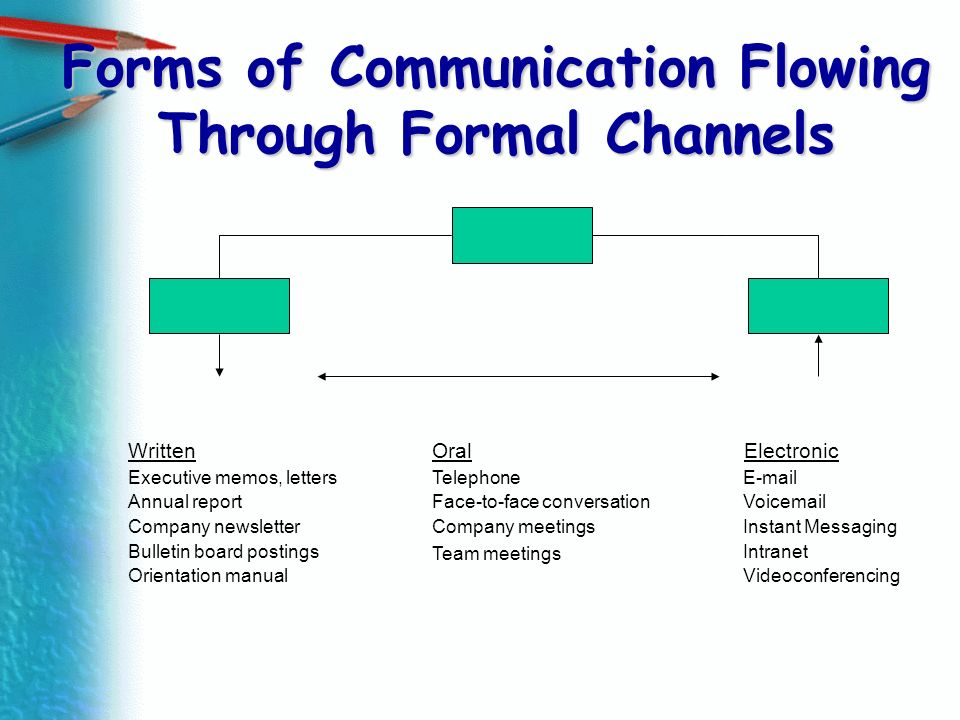 Forms of Communication Flowing Through Formal Channels