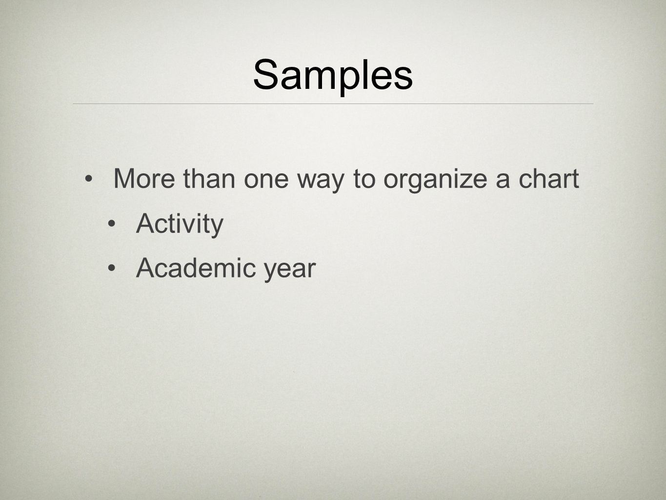 Samples More than one way to organize a chart Activity Academic year
