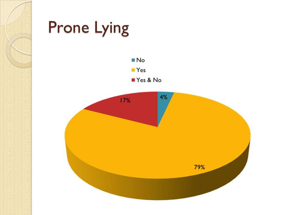 Prone Lying