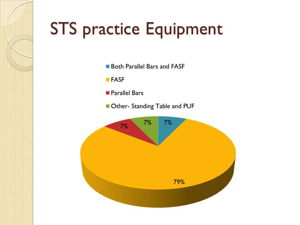 STS practice Equipment