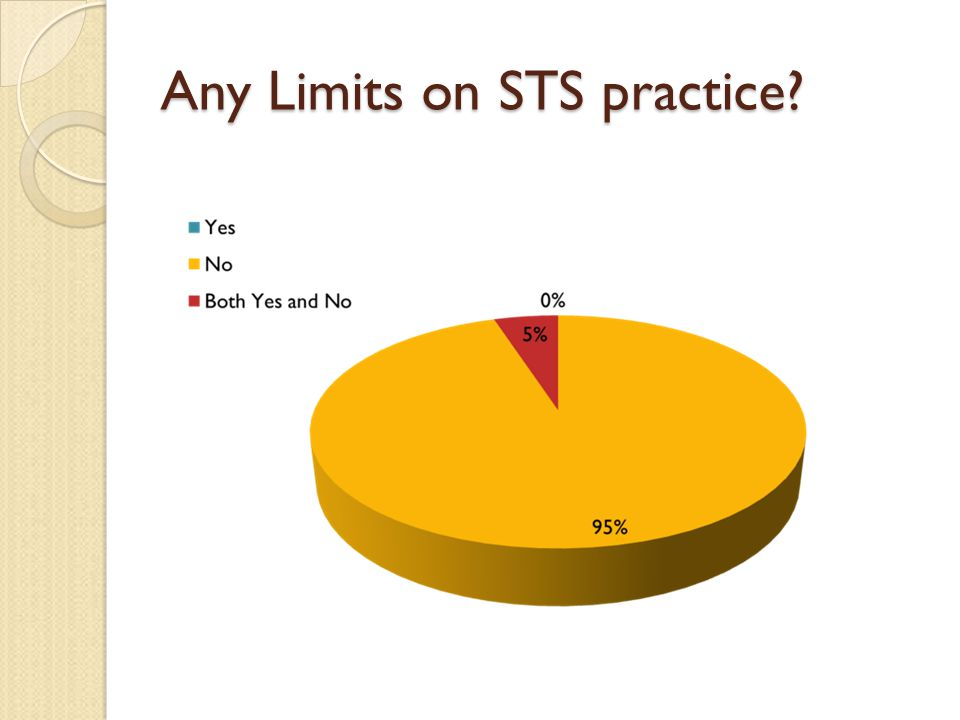 Any Limits on STS practice